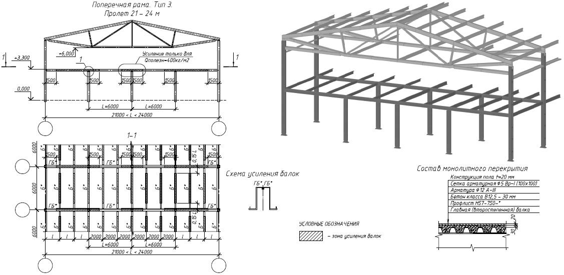 конструктивной схемы